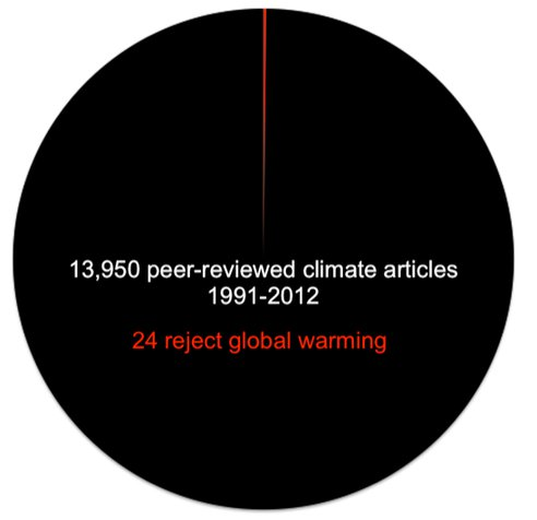 pie-chart-climate.png.492x0_q85_crop-smart.jpg