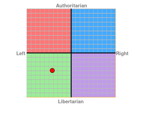 Political compass.png